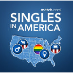 Dating & Sex with Patti Stanger & Perez Hilton for Match.com
