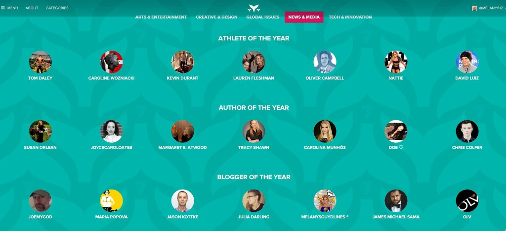 Shorty award finalists in blogger: Melanysguydlines