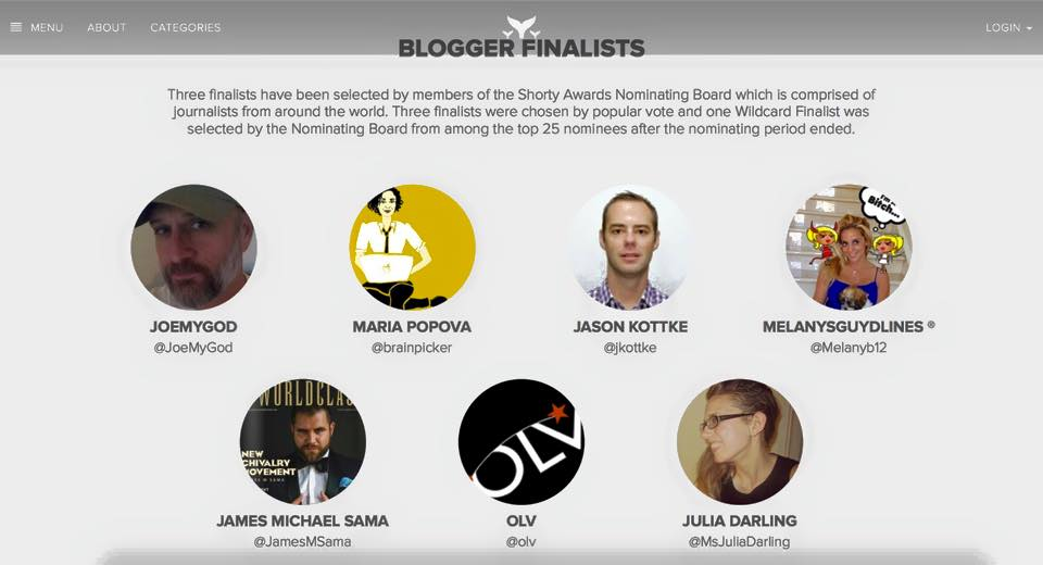 Shorty Award Finalists in Blogger 2015