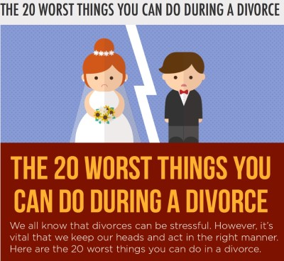 Sara is going to explain to us today a few ways to know when divorce is the best option.